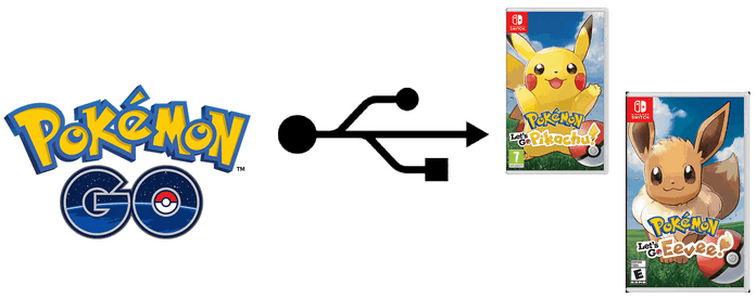How to connect pokemon go to let's go