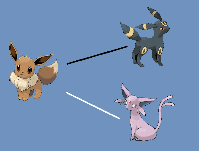 How to increase a pokemon's friendship